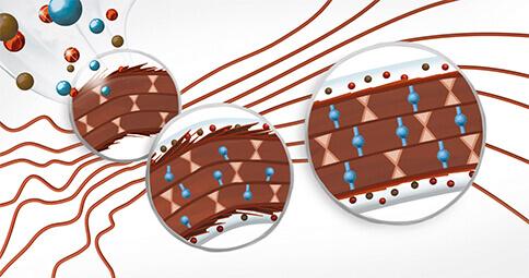 Kerasilk Keratin treatment technology ingredients