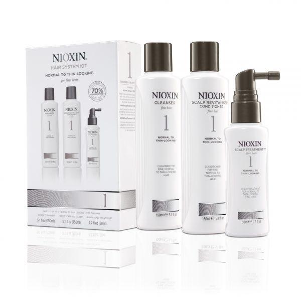 Nioxin System Kit